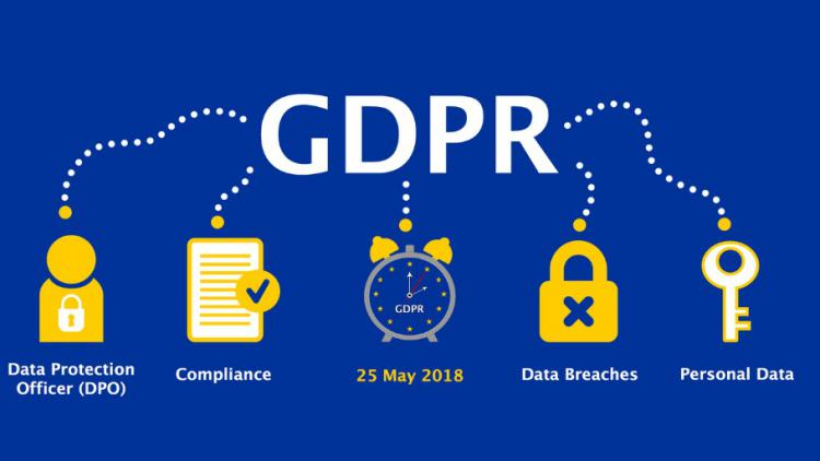 Data Privacy GDPR regulations