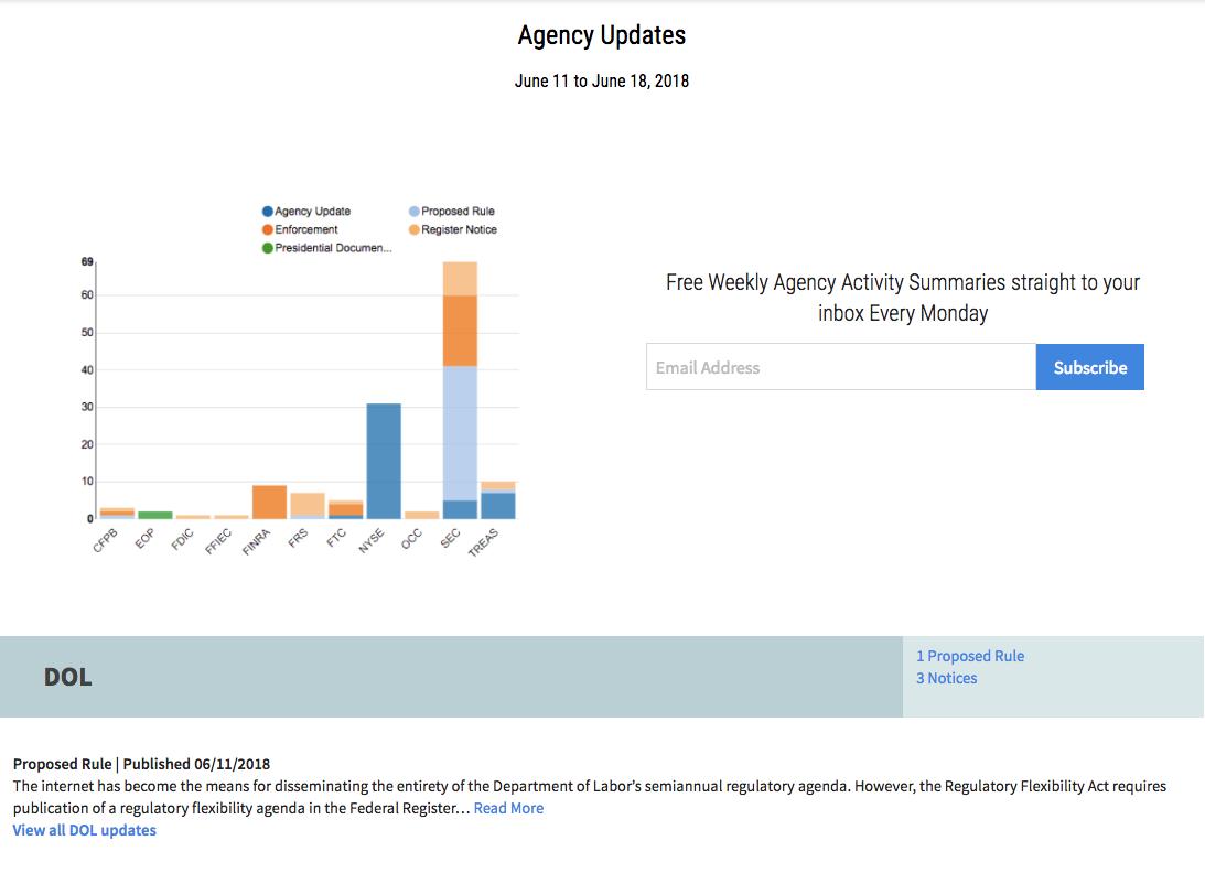 Compliance.ai Weekly Agency Activity Summary