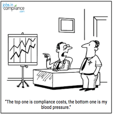 Reducing compliance costs using diffing