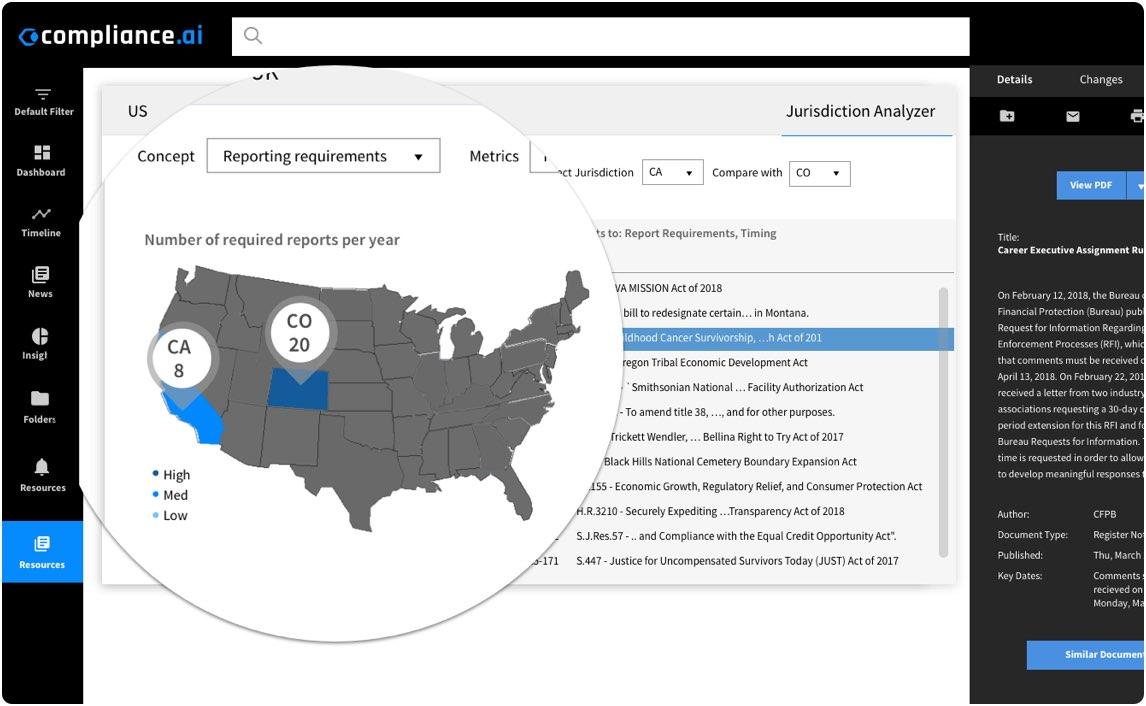 Compliance.ai Jurisdiction Analysis