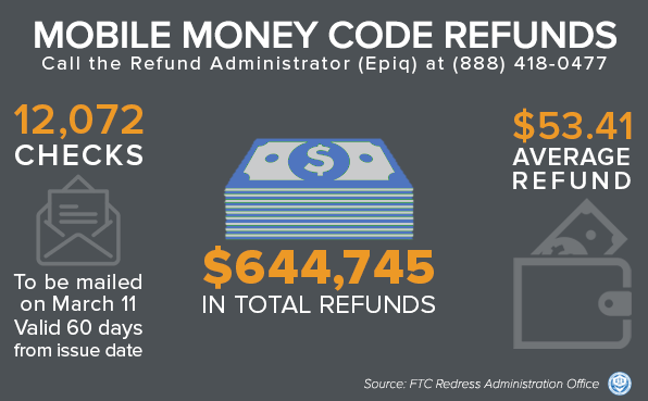 Mobile Money Code Refunds