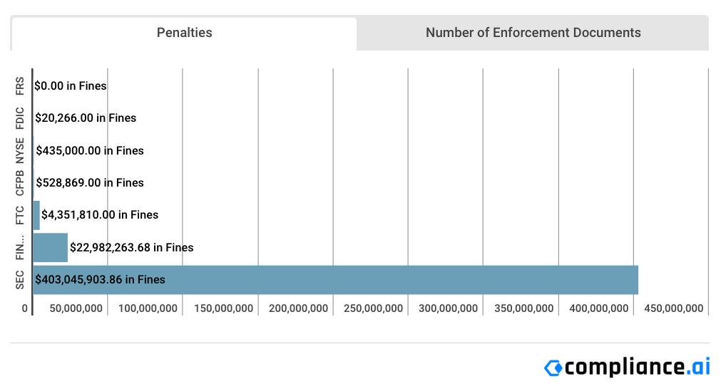 Financial Enforcement Action Summary | December 2018 copy