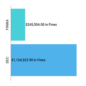 Financial Enforcement Actions | Week of Apr 21 to Apr 26