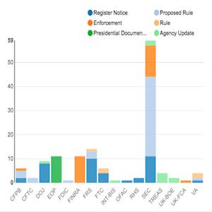 Regulatory Agency Updates | Week of May 13 - May 20 copy
