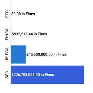 Financial Enforcement Actions | Week of June 16 to June 21