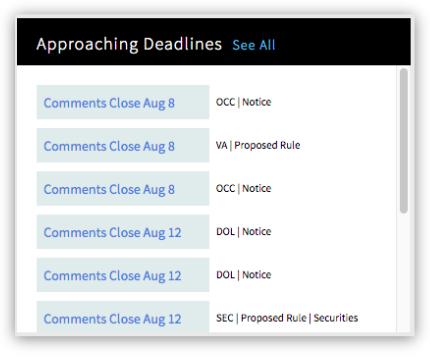 Approaching Deadlines