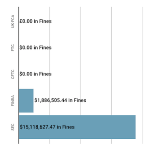 Financial Enforcement Action Summary July 2019