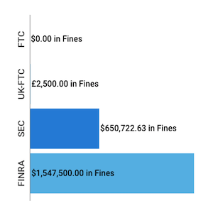 Financial-Enforcement-Actions-Week-of-July-27-to-August-02