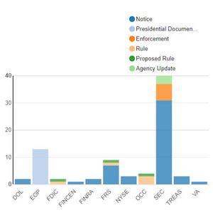 Agency Report December 30