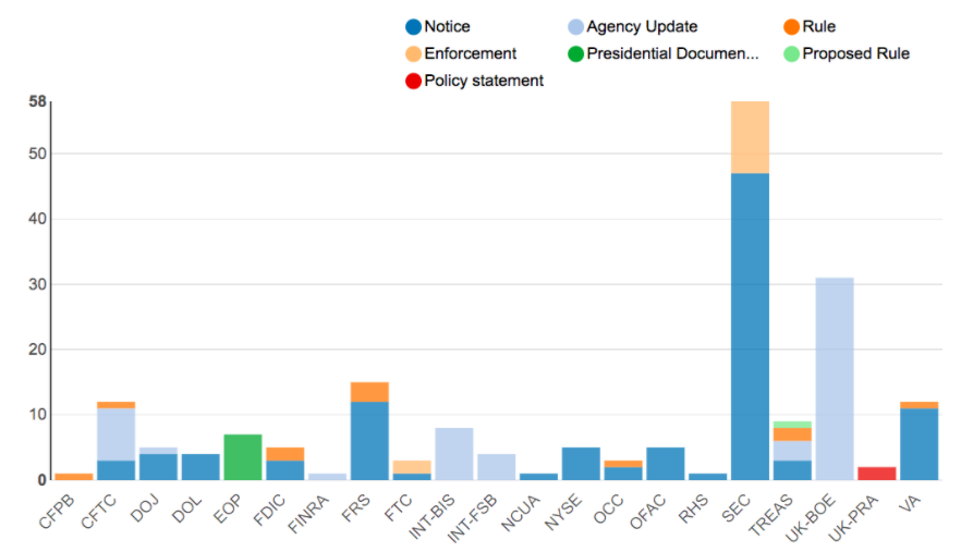 Agency Report Mar 16 - Mar 23
