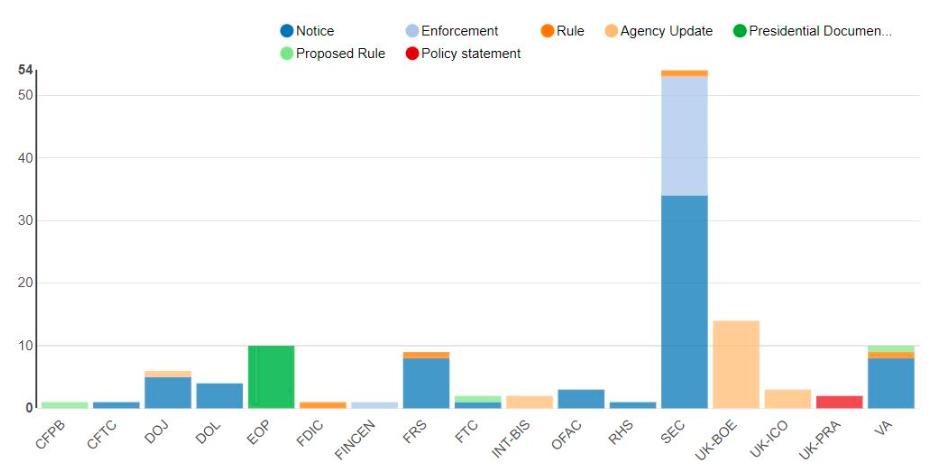 Agency Report Mar 02-09