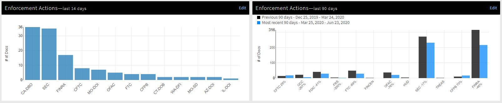 Enforcement Widgets