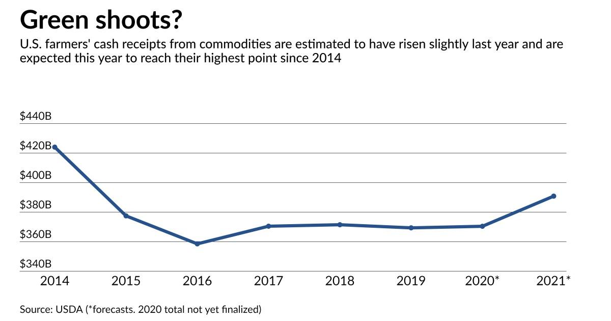 Stripe value soars to record $95 billion; Deutsche Bank bonuses bashed